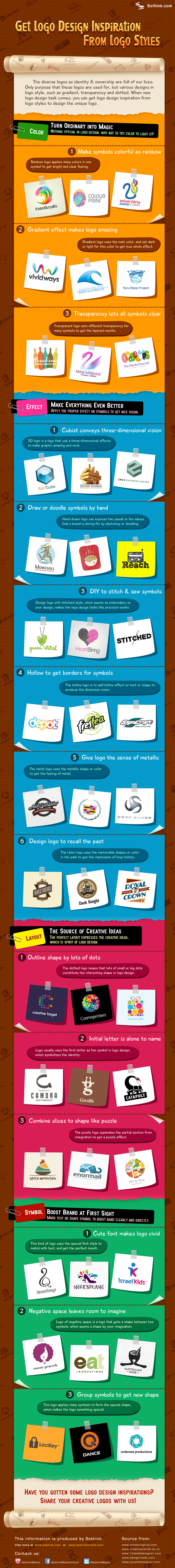 Infographic - Inspiration from Logo Styles and Logotypes.