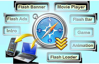 Safari Flash Download - Sothink Free software